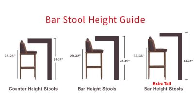 Top 10 Best Leather Bar Stools In 2019 Reviews Thez7
