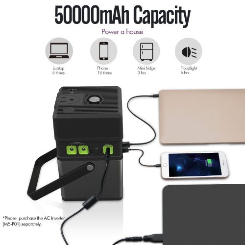 iMuto 185Wh/50000mAh Portable Generator Power Source Station