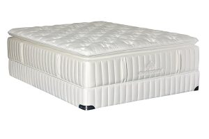 Kingsdown-3214-Consonance-Innerspring-Mattress